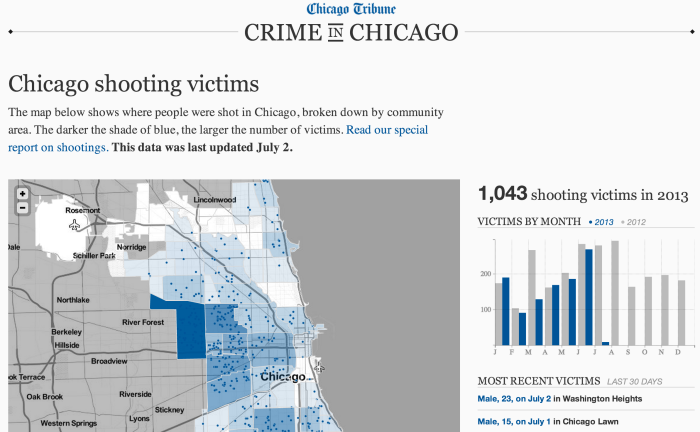 Mapping Chicago's shooting victims | Tribune DataViz on chicago snow map, chicago murders, chicago police shooting, chicago homicide victims, chicago homicides april 2013, chicago gang map, chicago bike map, chicago neighborhood map, chicago city map, chicago gang neighborhoods, chicago road map, chicago police homicide, chicago death map, chicago homicide map 2012, chicago police map, chicago school map, chicago food map, chicago breaking weather, chicago violence map, chicago shooting today,