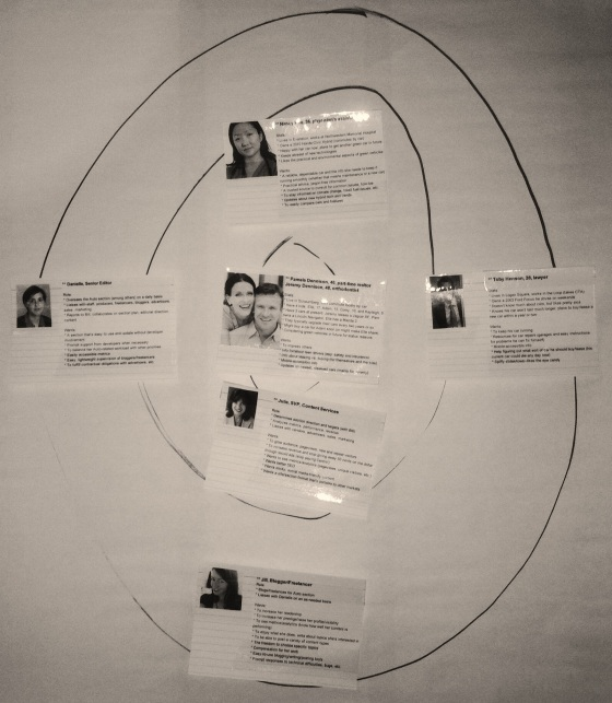 And these are our personas prioritized on a target. Note the Dennisons in the middle--they're our primary persona. Yeah, my circles are a little rough.